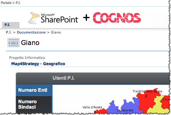 Map4Strategy + Microsoft SharePoint + IBM Cognons + MS Excel = Visual Report